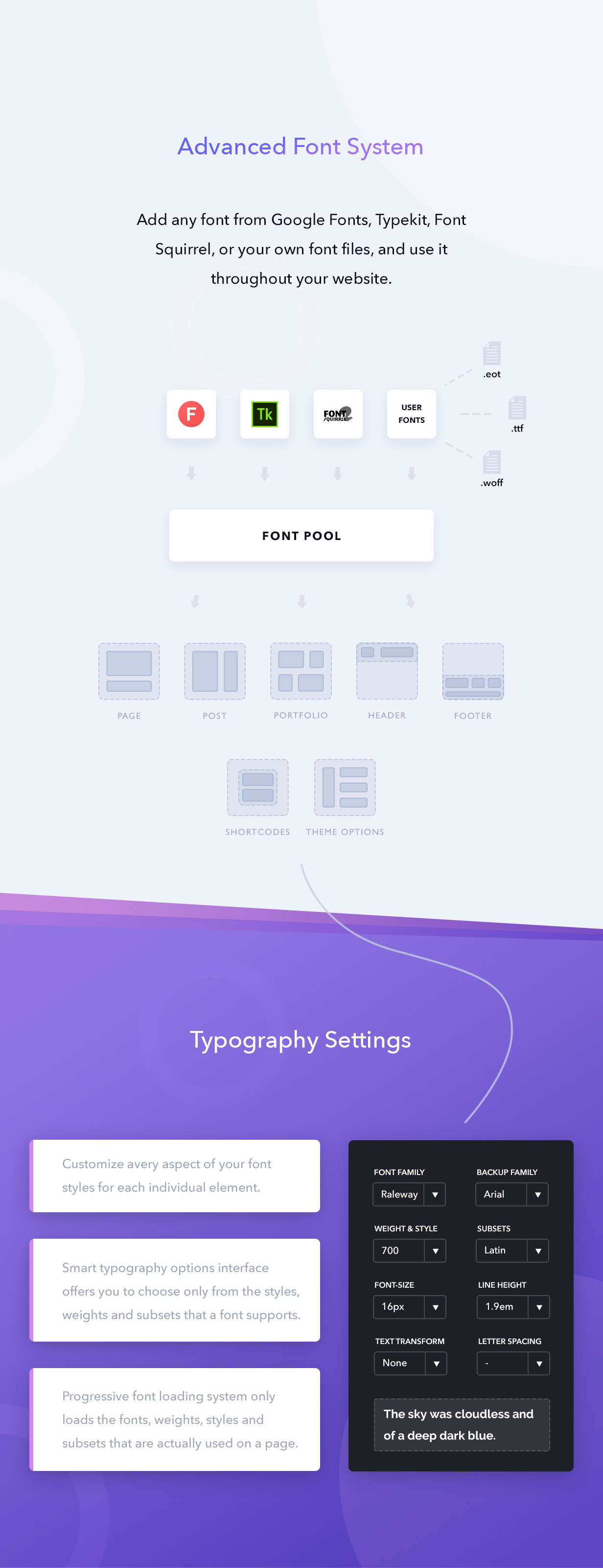 Advanced font system and typography